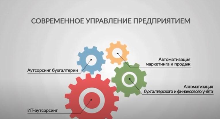 Выбор систем управления сайтом